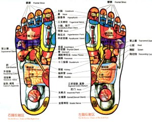 footpoints1