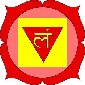 Mooladhara
