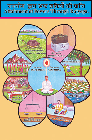 Rajayoga Meditation Brahmakumaris Meditation centers Benifits of Rajyoga Meditation Truth of Meditation Relation eith GOD Parampita Paramatma