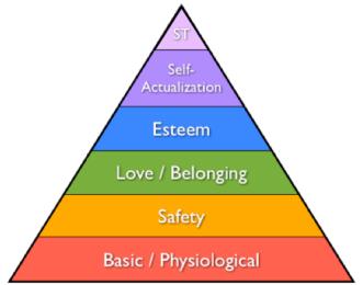 maslow-pyramid-2